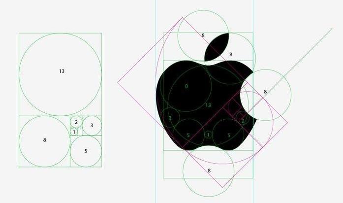 애플 로고 디자인에는 치밀한 패턴이 숨어있다.